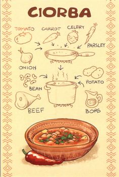 There are quite a few different types of dishes, which are sometimes included under a generic term. For example, the category ciorbă includes a wide range of soups with a characteristic sour taste. These may be meat and vegetable soups, tripe (ciorbă de burtă) and calf foot soups, or fish soups, all of which are soured by borş (made from bran), zeamă de varză acră (sauerkraut juice), vinegar, or lemon juice. In Moldavia, the word borș means simply any sour soup.