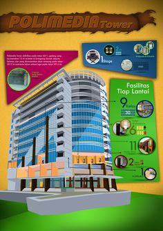 infographic gedung polimedia tower