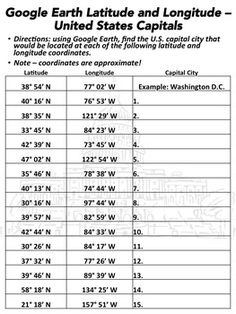 FREE - Google Earth Latitude and Longitude: U.S. Capitals worksheet. I use this with my sixth grade students when we learn about latitude and longitude. This worksheet has 15 sets of latitude and longitude coordinates. Students are to find the capital city located at each set of coordinates using Google Earth.