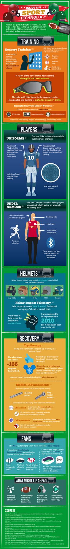 An Inside Look at NFL Sports Technology (INFOGRAPHIC)