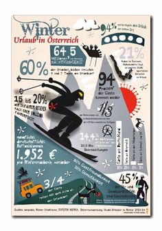 Winter in Österreich Infographics, Map, Winter, Ski, Places, Vacation, Winter Time, Infographic, Location Map