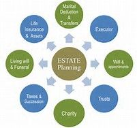 http://www.bing.com/images/search?q=estate planning attorney
