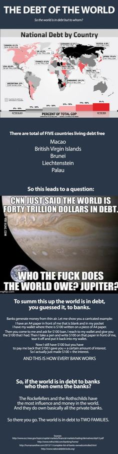 So someone asked who was the world in debt to? Here it is.