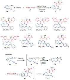 Scheme 23 from Carbodiimides-Mediated Multi Component Synthesis of Biologically Relevant Structures Published in Organic Chemistry Insights