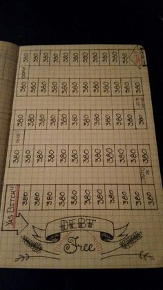 Debt tracker for the bullet journal. (250x3Months)+(525xMonths)=ME DEBT FREE!