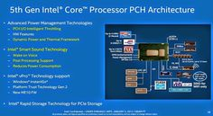 intel Core what is all dents a beds all the snores s
