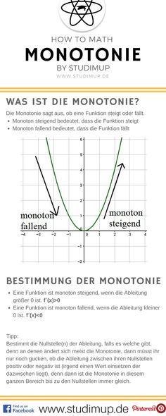 Die Monotonie einfach erklärt im Spickzettel von Studimup. Mathe mal anders.