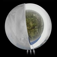 NASA's Cassini spacecraft and Deep Space Network have uncovered evidence Saturn's moon Enceladus harbors a large underground ocean of liquid water, furthering scientific interest… Saturns Moons, Planetary Science, Planetary System, E Mc2, Space And Astronomy, Nasa Space, Space Planets, Our Solar System, Astrophysics