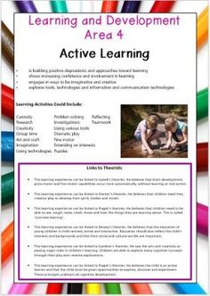 Grade / Year Level :: EYLF :: EYLF Outcomes :: Outcome 5 Communication :: QKLG Learning Area Posters with Activities and Links to Theorists