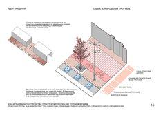 Voronezhtsev הוזמן להשתתף בדיון על הרעיון החדש של שדרת המהפכה | עיתון האינטרנט Time of Voronezh Floor Plans, How To Plan, Park, Street, 2d, Diagram, Design Ideas, Parks, Walkway