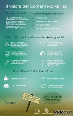 Il valore del content marketing - Infografica