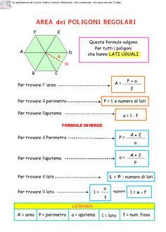 02. Area dei poligoni regolari Algebra, Mat Online, Math Tutor, Simple Math, Your Teacher, Kindergarten Math, Problem Solving, Physics, Study