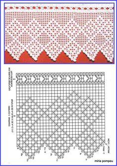 MIRIA CROCHÊS E PINTURAS: MODELOS DE BARRADOS DE CROCHÊ