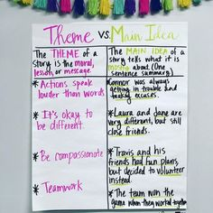 14 Essential Tips for Teaching Theme in Language Arts
