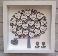 Personalised Family Tree Frame by Sweetpeafairydoors on Etsy