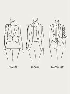 Paletós fazem parte de um terno, de um conjunto de mesmo tecido, e são feitos em cima de determinadas regras/modelagem. Geralmente são mais sóbrios e secos. Blazer é uma peça avulsa e bem menos formal, que aceita diversas modelagens, comprimentos, acabamentos, tecidos e abotoamentos. Casaqueto é o nome atual dos casacos mais estruturados, mais femininos e mais fashion do que os blazers. Permite todos os tipos de ousadia e criatividade, dos tecidos ao comprimento das mangas, golas, etc.