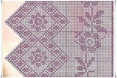 Puntillas Crochet Picasa Pic #18