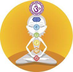 Mantras: sonidos para despertar el deseo erótico: Ubicación de los 7 chakras