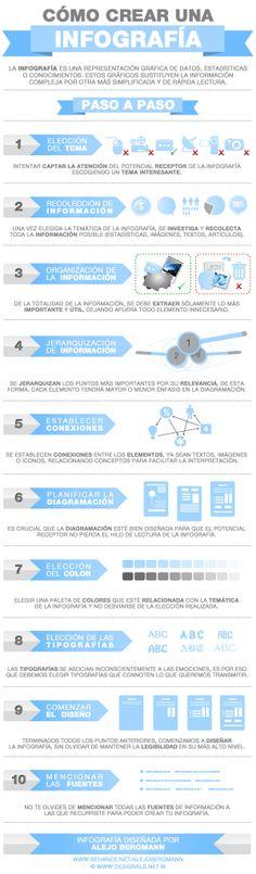Como Crear Una Infografía La Infografía es una representación gráfica de datos, estadísticas o conocimientos. Estos gráficos sustituyen la información compleja por otra mas simplificada y de rápida lectura.