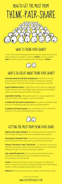 In Praise of Think-Pair-Share: Click the image above to go to our 16-minute podcast about the benefits of this strategy and some tips for making the most of it.