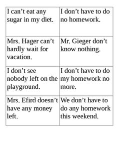 Double Negatives Lesson Plans