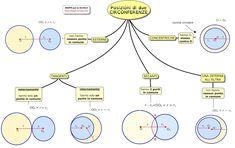 CIRCONFERENZE+posizioni+2+mappe-scuola+DSA.jpg 1.600×1.009 pixel