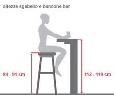 bancone bar misure - Cerca con Google