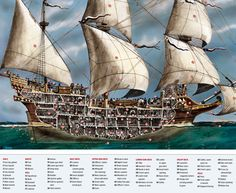 Cross-section of galleon from the Age of Sail