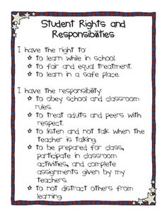 3 different versions of Student Rights and Responsibilities that can be displayed in your classroom.
