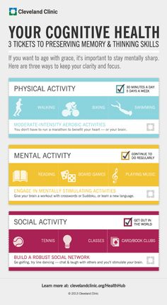 Physical activity, mental activity and social activity are your tickets to preserving your memory and thinking skills. Infographic on HealthHub from Cleveland Clinic (Pnf Stretching Fitness Tips) Healthy Brain, Brain Health, Mental Health, Healthy Mind, Social Activities, Physical Activities, Health And Wellness, Health Tips, Health Trends