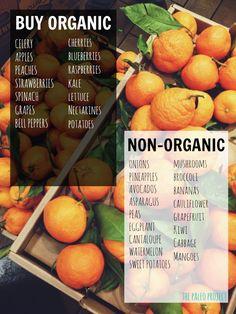 buying organic vs. non organic