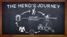 storytelling-the-hero-journey