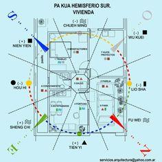 PAKUA HEMISFERIO SUR DE VIVIENDA by Mario Avalos Arquitecto, via Flickr