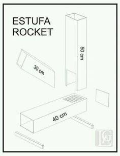 La entrada aparece primero en Cómo hacer una Estufa Rocket Anteriormente ya les trajimos varias ideas de cocina a leña de hierro DIY (Do It Yourself o Hazlo Tú Mismo) y estas tuvieron un gran éxito en la web, cientos de herreros alrededor del mundo han replicado esta idea y no paran de llegarnos fotos e imágenes de planos para aprender cómo hacer una Estufa Rocket (Estufa Roket o Estufa Cohete). En esta ocasión entonces les regalamos algunos planos para saber bien las medidas, dónde se…