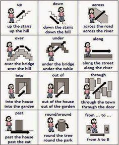 Английский язык в ситуациях