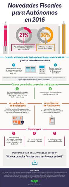 Cambios fiscales para los autónomos en 2016 (España) #infografia #infographic