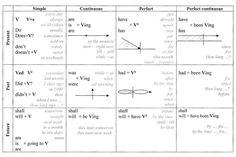 Interactive notebooks on Pinterest | Math, Math Notebooks and Algebra ...