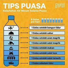 Ramadan hydration tips Reminder Quotes, Self Reminder, Hijrah Islam, Doa Islam, Islam Religion, Ramadhan Quotes, Ramadan Tips, Moslem, Islamic Quotes Wallpaper