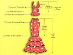patrones basicos de vestidos - Buscar con Google Flamenco Costume, Flamenco Dancers, Dress Patterns, Sewing Patterns, Classroom Signs, Pattern Drafting, Couture, Sewing Techniques, Pattern Making