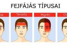 Így mutatja meg a fejfájás, hogy mi a baj az egészségeddel