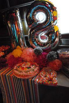 LOS DETALLES DE BEA: 18 cumpleaños de Isabel... una gran fiesta con amigos