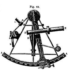antique sextant rendez vos souvenirs durables avec instruments. Black Bedroom Furniture Sets. Home Design Ideas