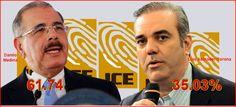 Resultados votaciones consolidan ventaja candidato reelección Danilo Medina