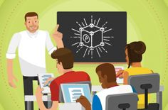 Buyer Persona, Digital Marketing, Language, Laser, Teaching Career, Digital Strategy, English Lessons, Make Money, How To Earn Money
