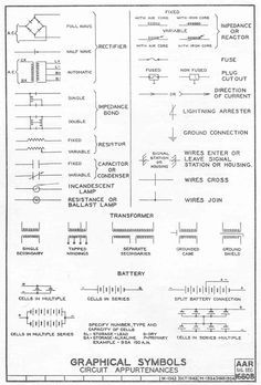 Schematic Symbols Chart | line diagrams and general electrical ...