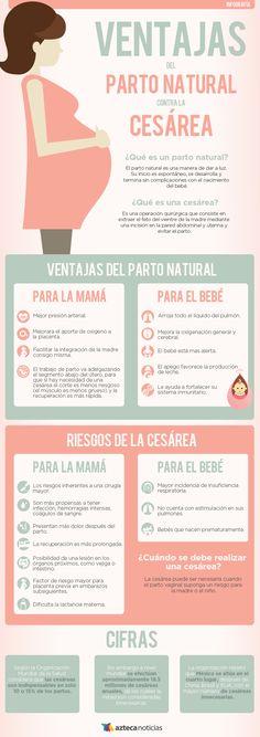 Ventajas del par to natural contra la cesárea #infografia
