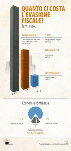 Quanto ci costa l'evasione fiscale?