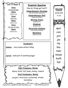 Wandering through Wonders: McGraw-Hill Wonders Second Grade ...