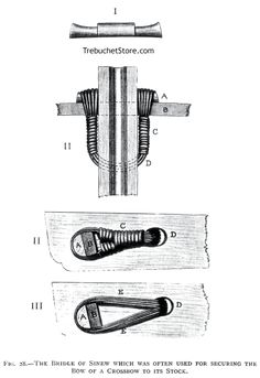 Fig 28. -  The Bridle of Sinew which was Often Used for Securing the Bow of a Crossbow to Its Stock.