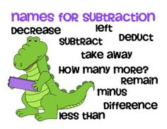 A set of charts for addition and subtraction that list a variety of synonyms and phrases for the operations. Math School, Math Class, Kindergarten Math, Teaching Math, School Days, School Stuff, Math Subtraction, Addition And Subtraction, Homeschool Math
